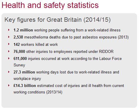 Those HSE Stats in Full from 2014 into 2015.